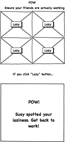pow productivity
